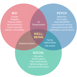 change therapies leading the way in emotional and psychological well-being